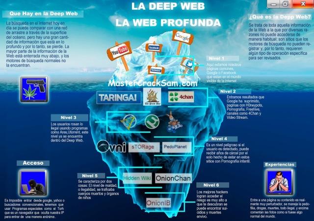 LA_DEEP_WEB